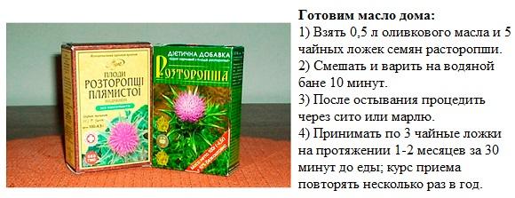 Рецепт масла