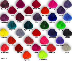 Как выбрать цвет тоника для волос
