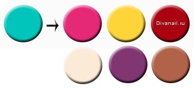 бирюзовый цвет лака